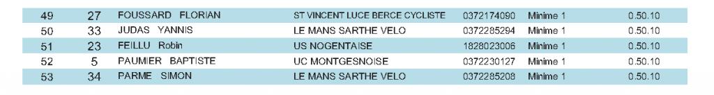 MINIMES Montfort le Gesnois 12-6-2016 page2