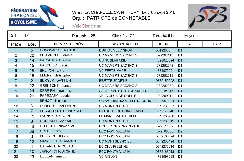 d1-la-chapelle-saint-remy-3-9-2016