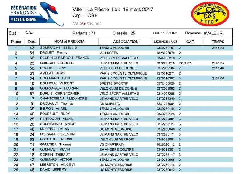 classement-2-3-j-la-fleche-19-3-2017