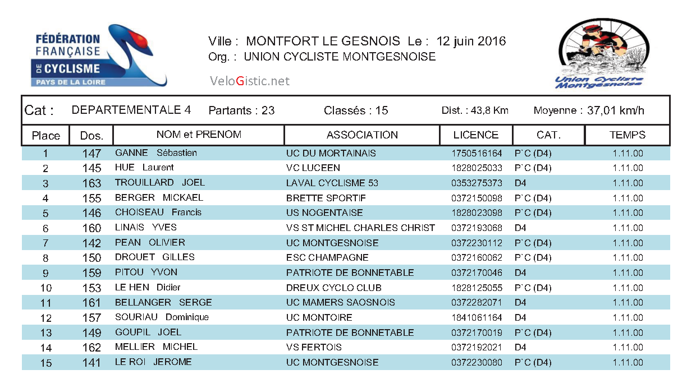 DEPARTEMENTALE 4 MONTFORT LE GESNOIS 12-6-2016