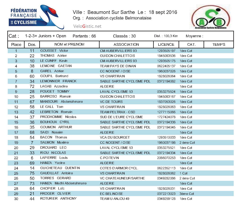 1-2-3-juniors-open-beaumont-sur-sarthe-18-9-2016